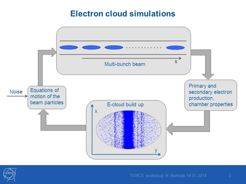 Electron cloud simulations 3TWIICE workshop, H.
