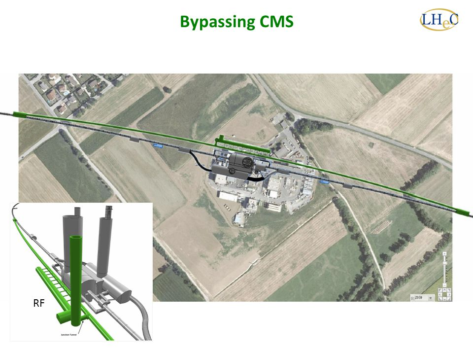 Bypassing CMS RF