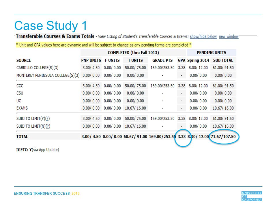 ENSURING TRANSFER SUCCESS 2015 Case Study 1