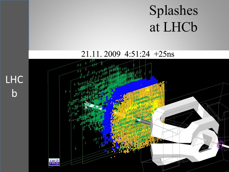 Splashes at LHCb LHC b
