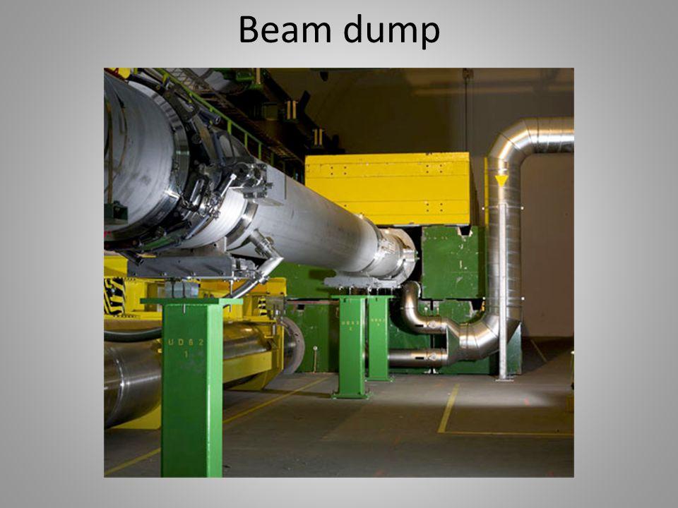 Beam dump