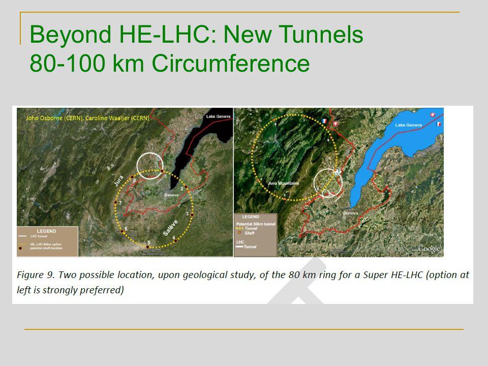 Beyond HE-LHC: New Tunnels 80-100 km Circumference
