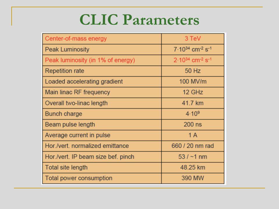 CLIC Parameters