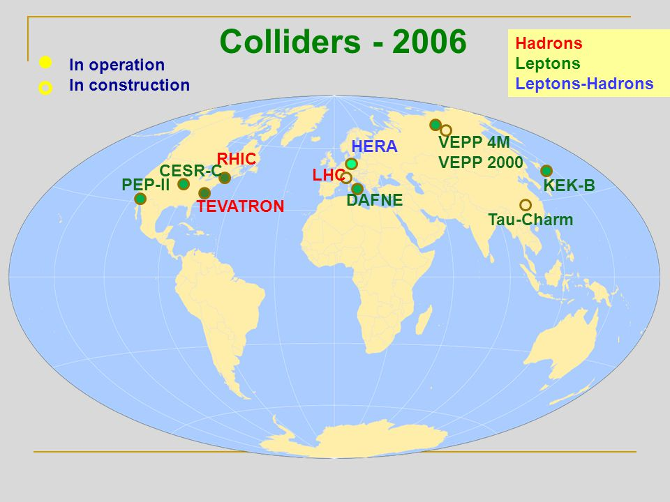LHC RHIC DAFNE Tau-Charm Colliders - 2006 TEVATRON PEP-II KEK-B CESR-C In operation In construction VEPP 4M VEPP 2000 HERA Hadrons Leptons Leptons-Had