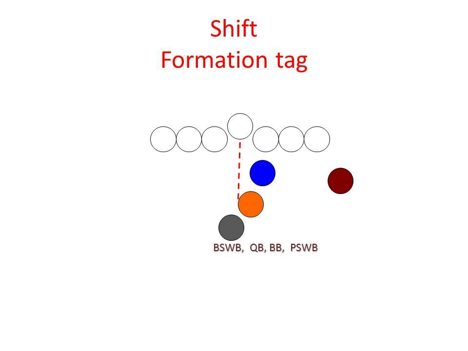 BSWB, QB, BB, PSWB BSWB, QB, BB, PSWB Shift Formation tag