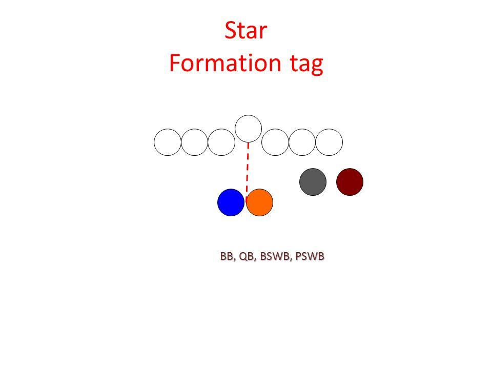 BB, QB, BSWB, PSWB BB, QB, BSWB, PSWB Star Formation tag