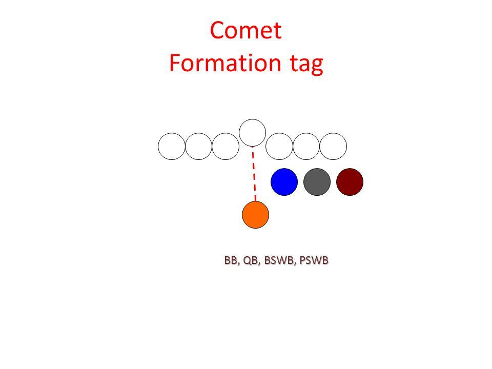 BB, QB, BSWB, PSWB BB, QB, BSWB, PSWB Comet Formation tag