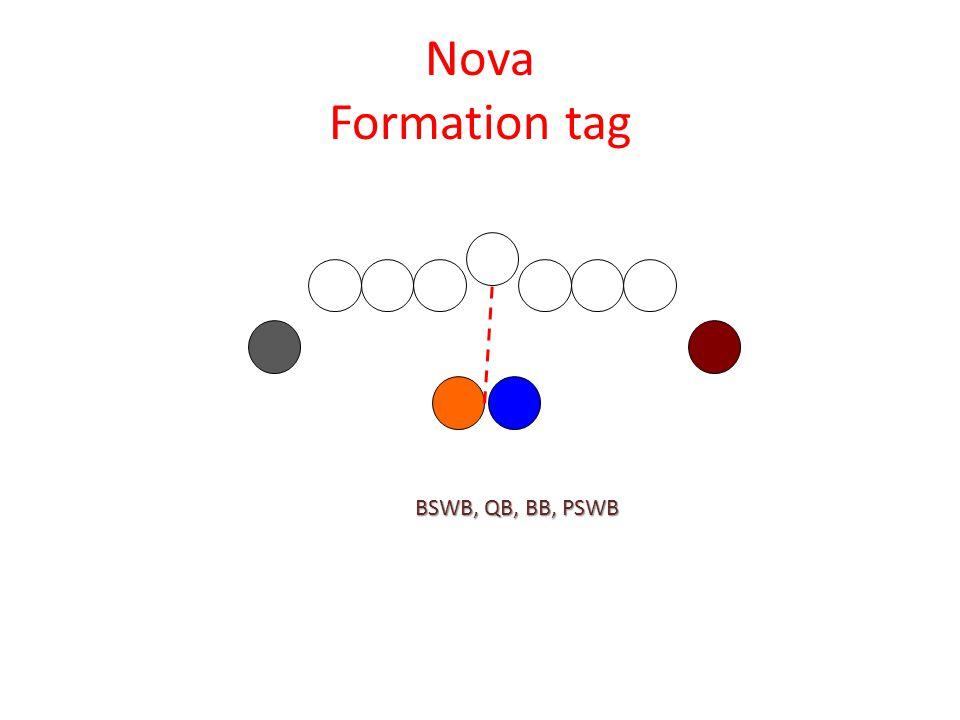 BSWB, QB, BB, PSWB BSWB, QB, BB, PSWB Nova Formation tag