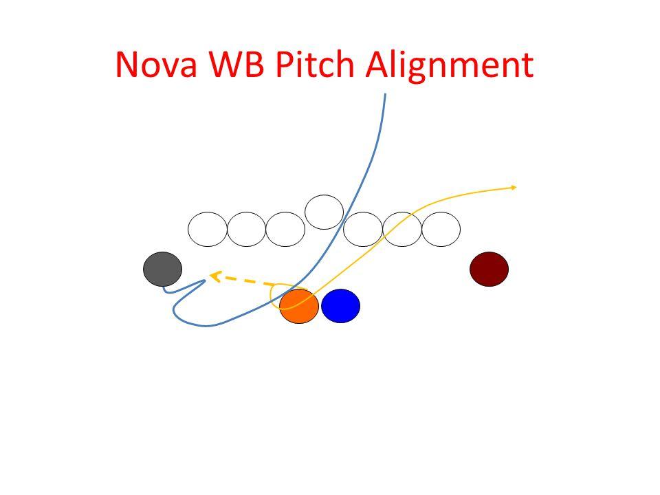 Nova WB Pitch Alignment