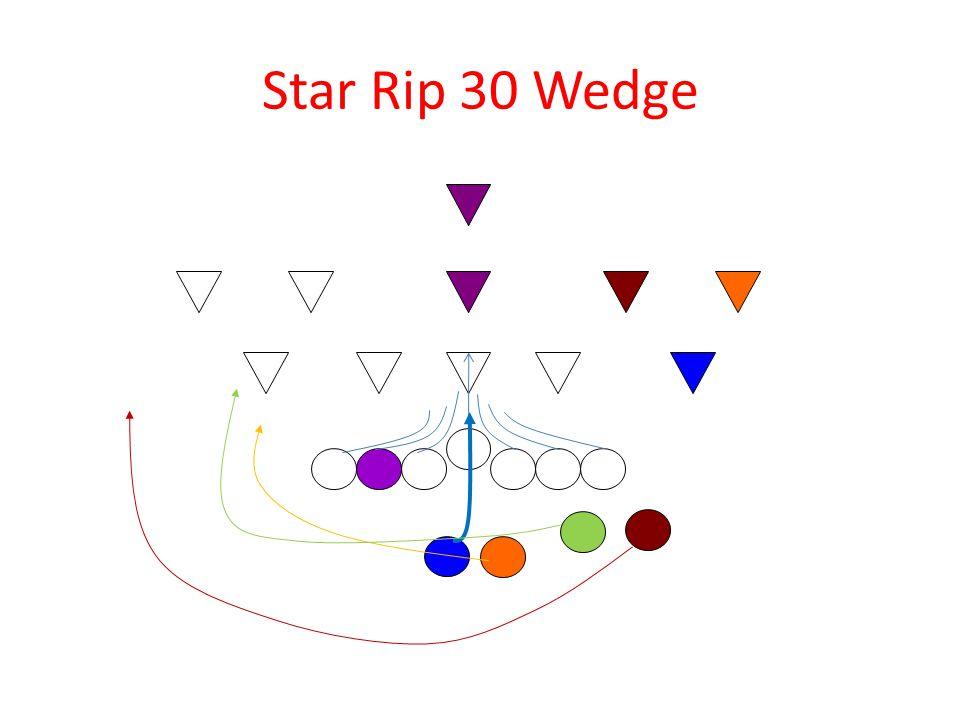 Star Rip 30 Wedge