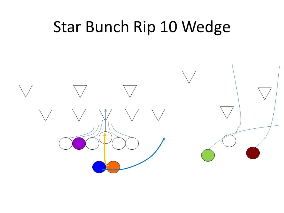 Star Bunch Rip 10 Wedge