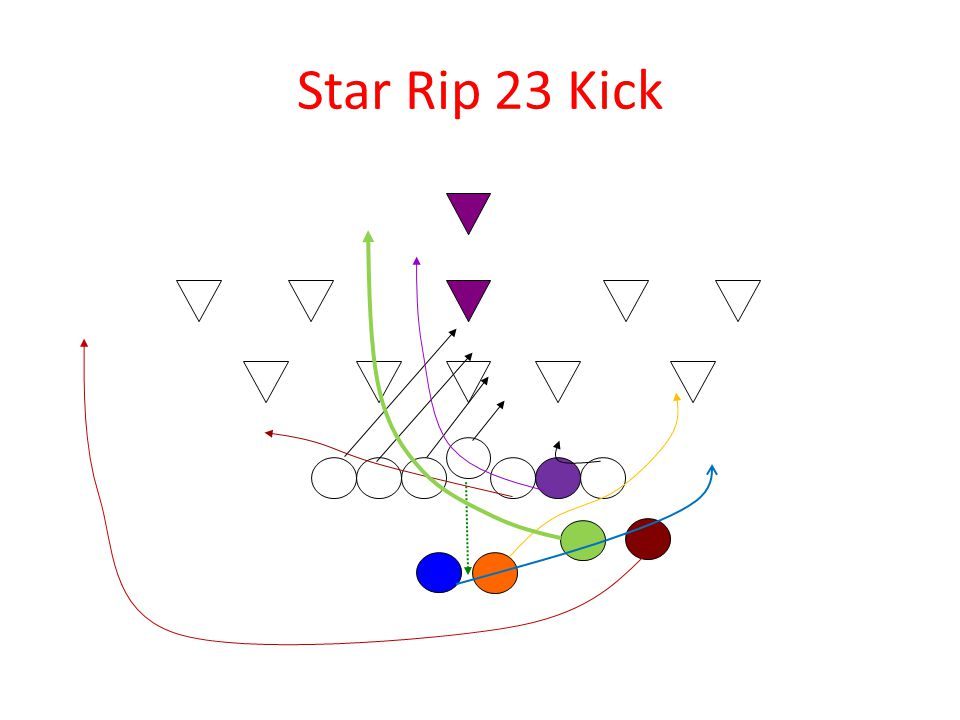 Star Rip 23 Kick