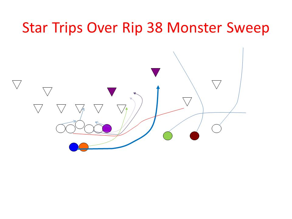 Star Trips Over Rip 38 Monster Sweep