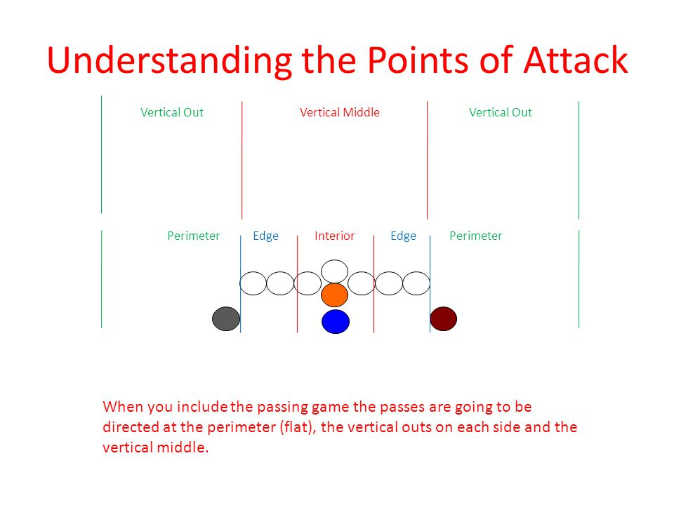 WB SEAL Play Core play of this offense Must be able to run it anywhere on the field at any time against anything thrown at us.