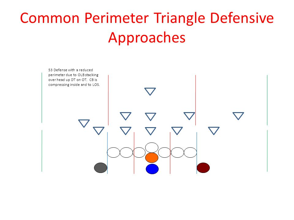 WB Kick Edge misdirection play that allows us to attack the defense with the pre-flow look of WB power in one direction and hit back against flow with an inside counter.