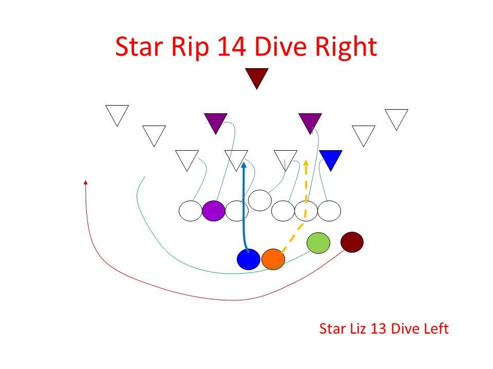 Star Rip 14 Dive Right Star Liz 13 Dive Left