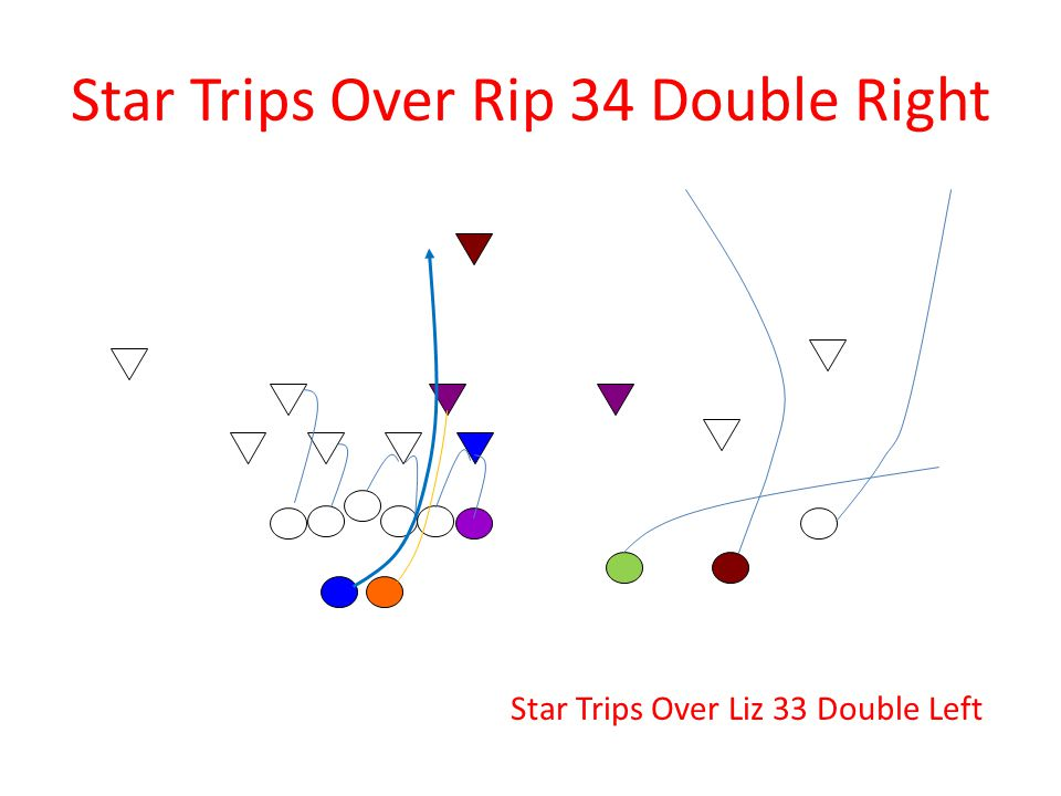 Star Trips Over Rip 34 Double Right Star Trips Over Liz 33 Double Left