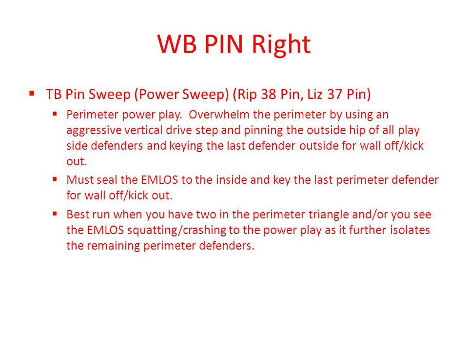 WB PIN Right  TB Pin Sweep (Power Sweep) (Rip 38 Pin, Liz 37 Pin)  Perimeter power play. Overwhelm the perimeter by using an aggressive vertical dri