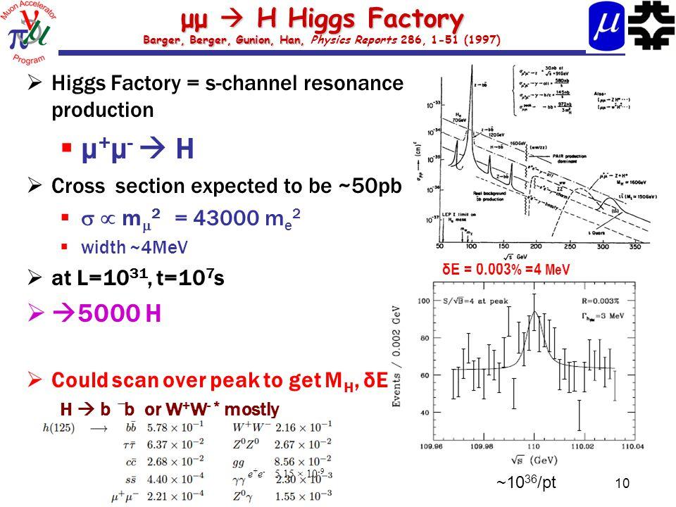 μμ  H Higgs Factory Barger, Berger, Gunion, Han, μμ  H Higgs Factory Barger, Berger, Gunion, Han, Physics Reports 286, 1-51 (1997)  Higgs Factory = s-channel resonance production  μ + μ -  H  Cross section expected to be ~50pb    m  2 = 43000 m e 2  width ~4MeV  at L=10 31, t=10 7 s  5000 H  Could scan over peak to get M H, δE H  b ̅ b or W + W - * mostly 10 δE = 0.003 % =4 MeV ~10 36 /pt e + e - 5.15 × 10 -9
