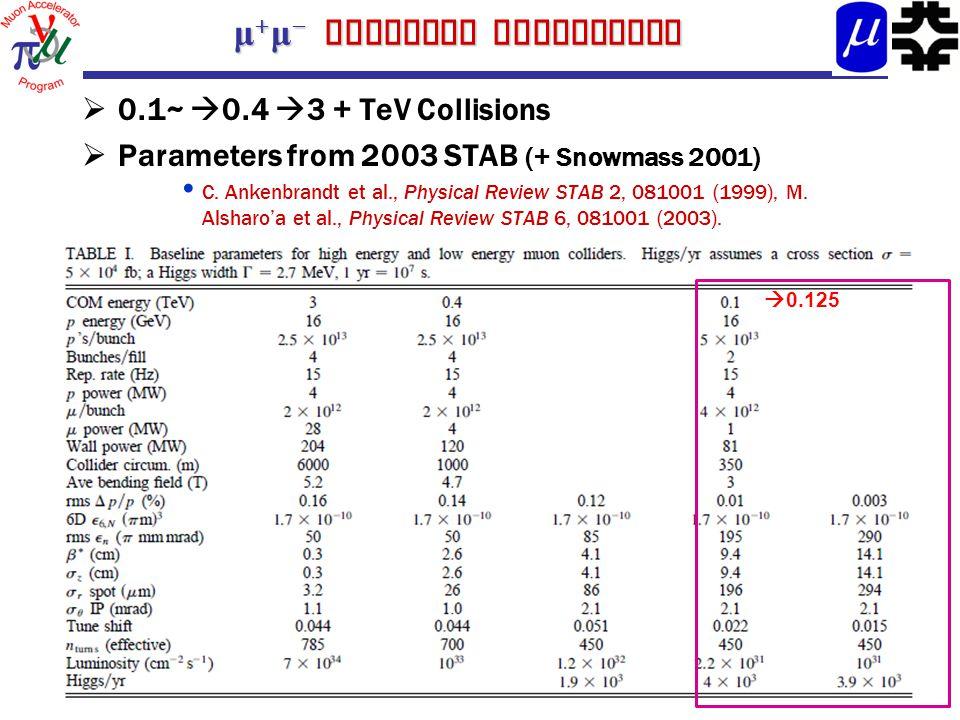 μ + μ - Collider Parameters  0.1~  0.4  3 + TeV Collisions  Parameters from 2003 STAB (+ Snowmass 2001) C.