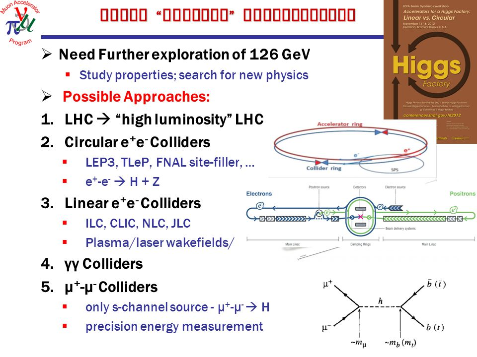 "Higgs "" Factory "" Alternatives  Need Further exploration of 126 GeV  Study properties; search for new physics  Possible Approaches: 1.LHC  ""high l"