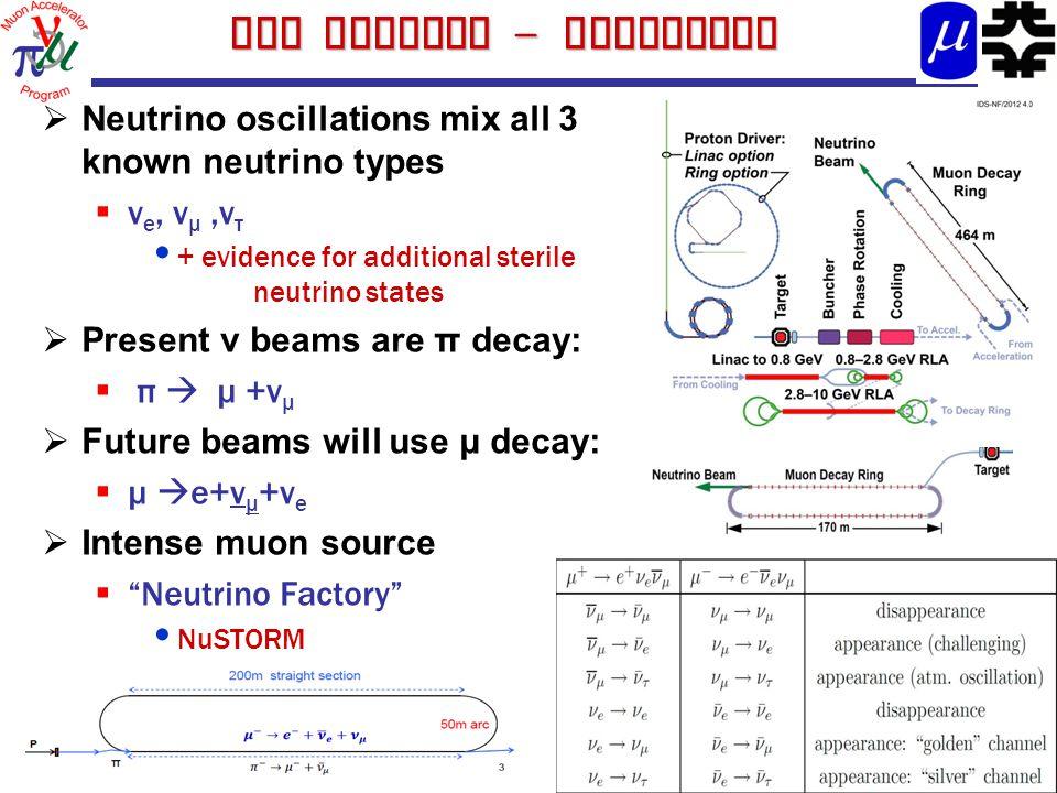 MAP program - neutrinos  Neutrino oscillations mix all 3 known neutrino types  ν e, ν μ,ν τ + evidence for additional sterile neutrino states  Present ν beams are π decay:  π  μ +ν μ  Future beams will use μ decay:  μ  e+ν μ +ν e  Intense muon source  Neutrino Factory NuSTORM 7