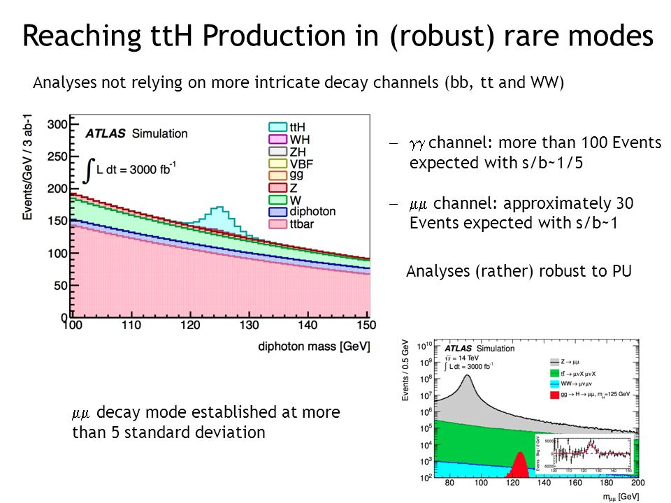 Analyses not relying on more intricate decay channels (bb, tt and WW) Reaching ttH Production in (robust) rare modes  channel: more than 100 Events expected with s/b~1/5  channel: approximately 30 Events expected with s/b~1 Analyses (rather) robust to PU  decay mode established at more than 5 standard deviation