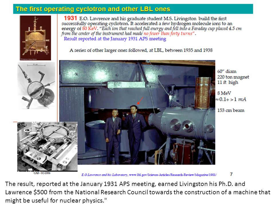 The result, reported at the January 1931 APS meeting, earned Livingston his Ph.D.