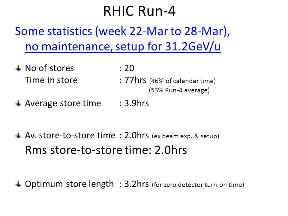 RHIC Run-4 Some statistics (week 22-Mar to 28-Mar), no maintenance, setup for 31.2GeV/u No of stores: 20 Time in store: 77hrs (46% of calendar time) (53% Run-4 average) Average store time: 3.9hrs Av.