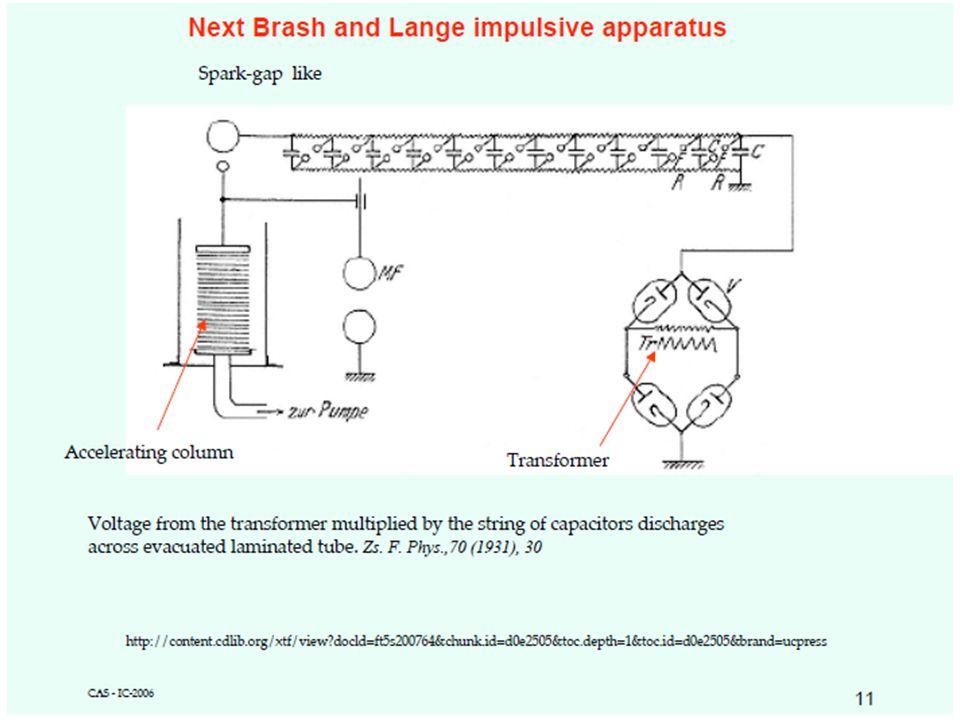 β* is the β (amplitude-function in the phase oscillation) at the collision point.