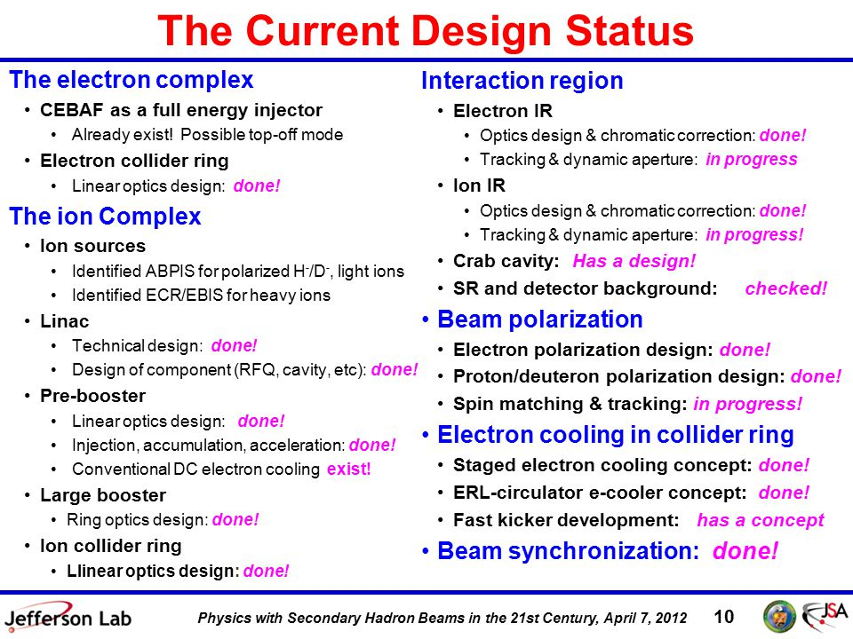 DIS 2011, 12 April 2011 10 Physics with Secondary Hadron Beams in the 21st Century, April 7, 2012 The Current Design Status The electron complex CEBAF as a full energy injector Already exist.