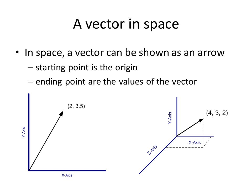 Properties of vectors Its size |v| – the 2-norm of the vector |(1, 2, 3)| = √(1 2 + 2 2 + 3 2 ) A unit vector is a vector of size 1.