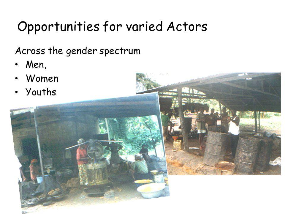 Opportunities for varied Actors Across the gender spectrum Men, Women Youths