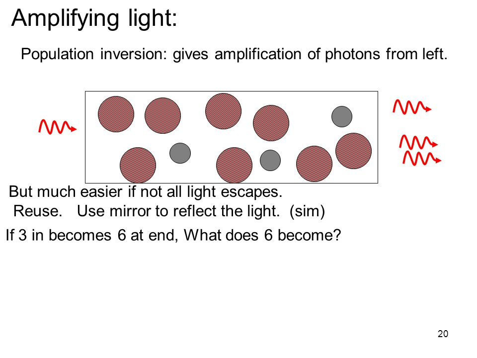 20 Population inversion: gives amplification of photons from left.