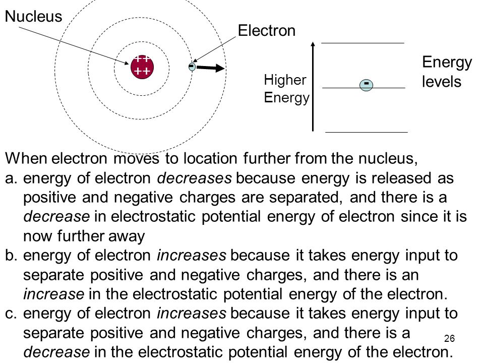 26 ++ When electron moves to location further from the nucleus, a.energy of electron decreases because energy is released as positive and negative cha