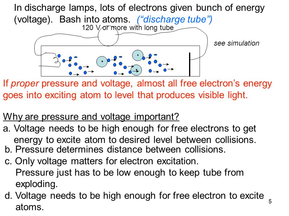 """5 In discharge lamps, lots of electrons given bunch of energy (voltage). Bash into atoms. (""""discharge tube"""") 120 V or more with long tube If proper pr"""