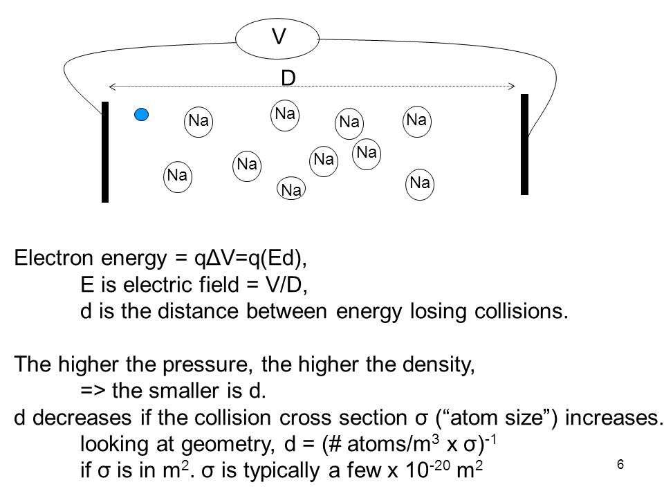 6 V Na Electron energy = qΔV=q(Ed), E is electric field = V/D, d is the distance between energy losing collisions. The higher the pressure, the higher