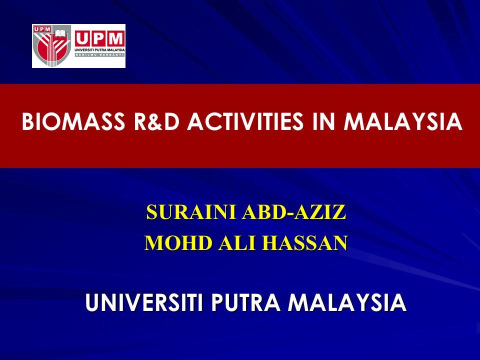 SURAINI ABD-AZIZ MOHD ALI HASSAN UNIVERSITI PUTRA MALAYSIA BIOMASS R&D ACTIVITIES IN MALAYSIA