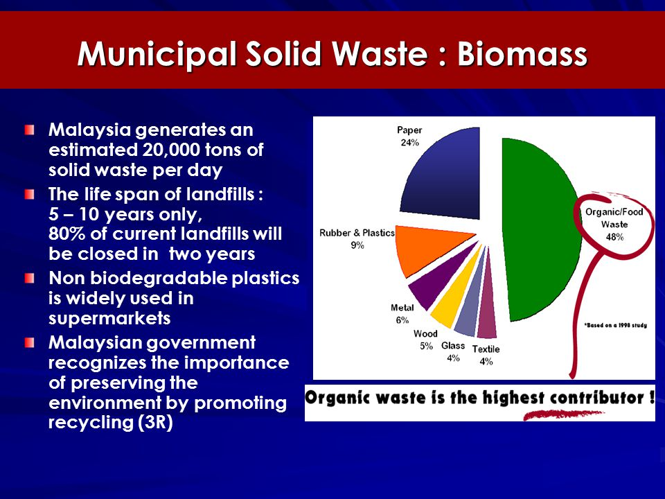 Municipal Solid Waste : Biomass Malaysia generates an estimated 20,000 tons of solid waste per day The life span of landfills : 5 – 10 years only, 80% of current landfills will be closed in two years Non biodegradable plastics is widely used in supermarkets Malaysian government recognizes the importance of preserving the environment by promoting recycling (3R)