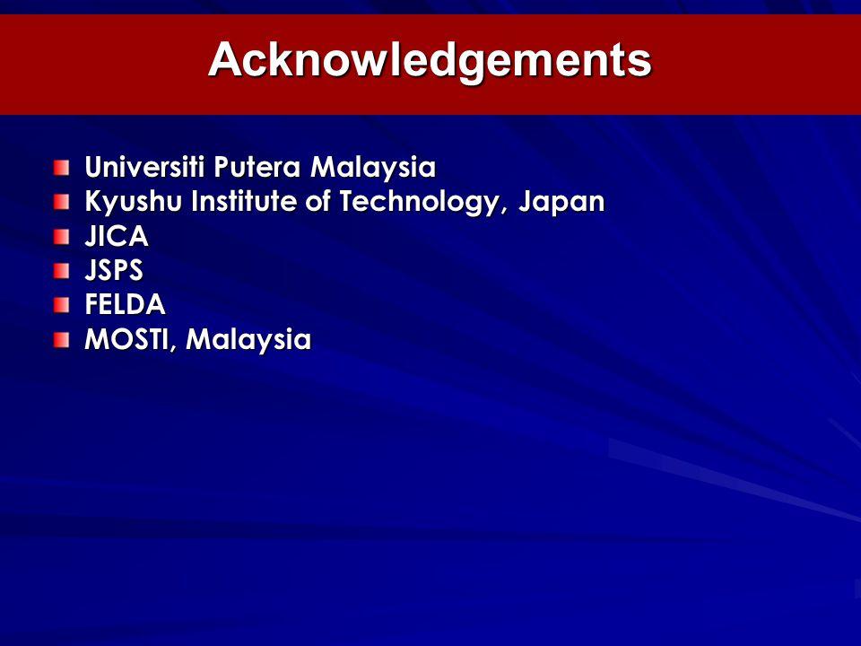 Acknowledgements Universiti Putera Malaysia Kyushu Institute of Technology, Japan JICAJSPSFELDA MOSTI, Malaysia