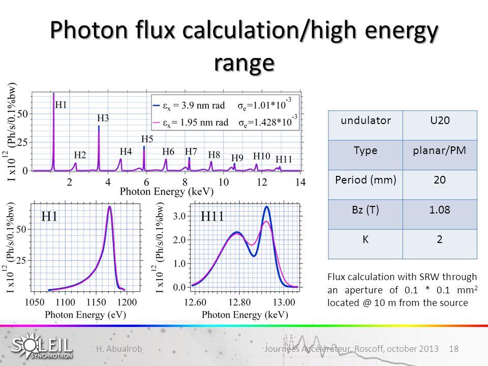 Photon flux calculation/high energy range H. Abualrob Journées Accélérateur, Roscoff, october 201318 undulatorU20 Typeplanar/PM Period (mm)20 Bz (T)1.