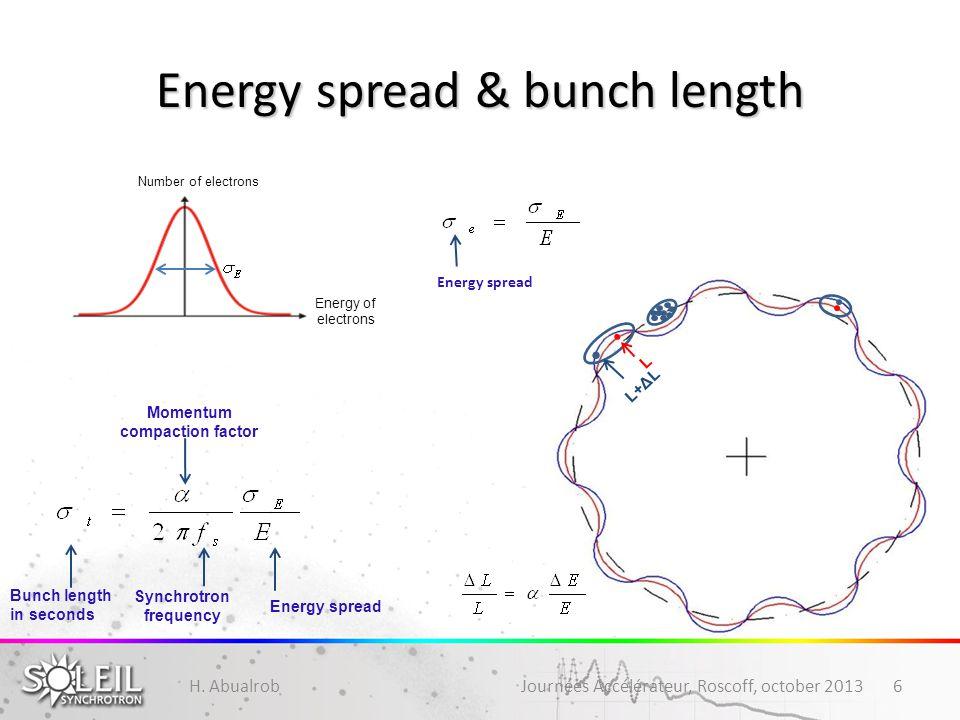 Energy spread & bunch length H. Abualrob Journées Accélérateur, Roscoff, october 20136 Number of electrons Energy of electrons Bunch length in seconds
