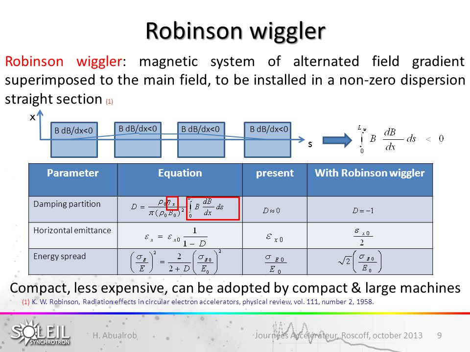 Robinson wiggler Compact, less expensive, can be adopted by compact & large machines H.