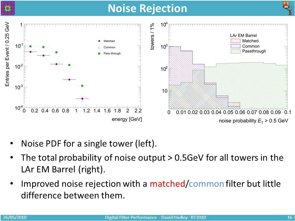 Noise Rejection Noise PDF for a single tower (left).