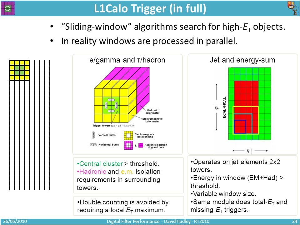 L1Calo Trigger (in full) Sliding-window algorithms search for high-E T objects.