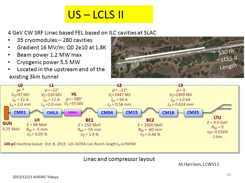 US – LCLS II 2013/12/13 KIASWS Yokoya CM01 CM2,3 CM04 CM15 CM16 CM35 BC1 E = 250 MeV R 56 = -55 mm   = 1.4 %BC2 E = 1600 MeV R 56 = -60 mm   = 0.46 % GUN 0.75 MeV LH E = 98 MeV R 56 = -5 mm   = 0.05 % L0  = * V 0 =97 MV I pk = 12 A L b = 2.0 mmL1  =  22° V 0 =220 MV I pk = 12 A L b =2.0 mm HL  =  165 ° V 0 =55 MV L2  =  21° V 0 =1447 MV I pk = 50 A L b = 0.56 mmL3  = 0 V 0 =2409 MV I pk = 1.0 kA L b = 0.024 mm LTU E = 4.0 GeV R 56 = 0    0.016% 2-km 100-pC machine layout: Oct.