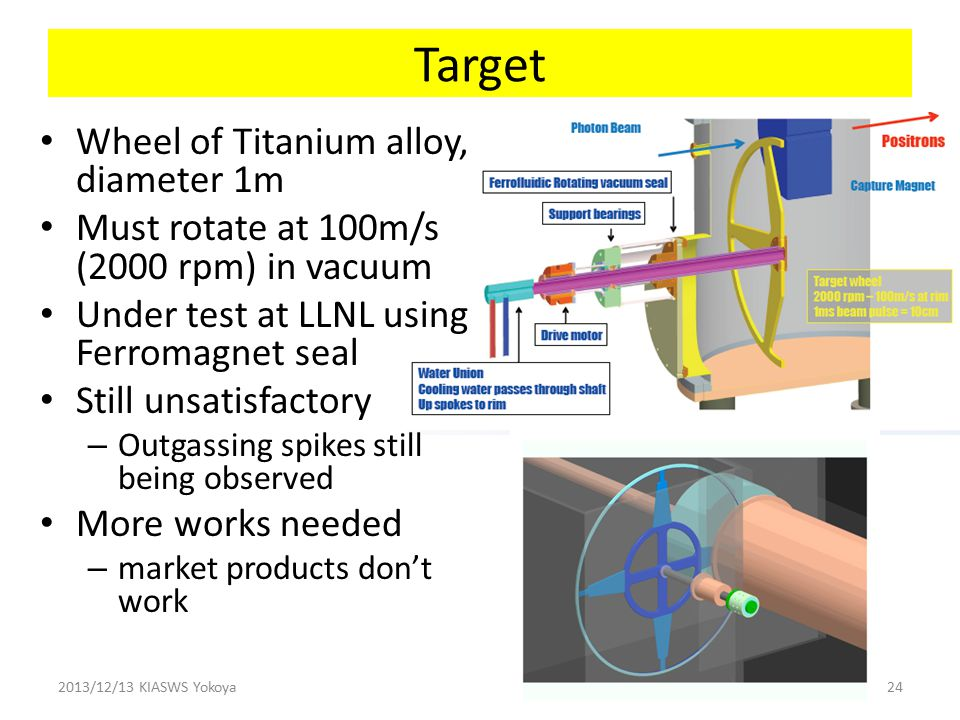 Target Wheel of Titanium alloy, diameter 1m Must rotate at 100m/s (2000 rpm) in vacuum Under test at LLNL using Ferromagnet seal Still unsatisfactory – Outgassing spikes still being observed More works needed – market products don't work 2013/12/13 KIASWS Yokoya24