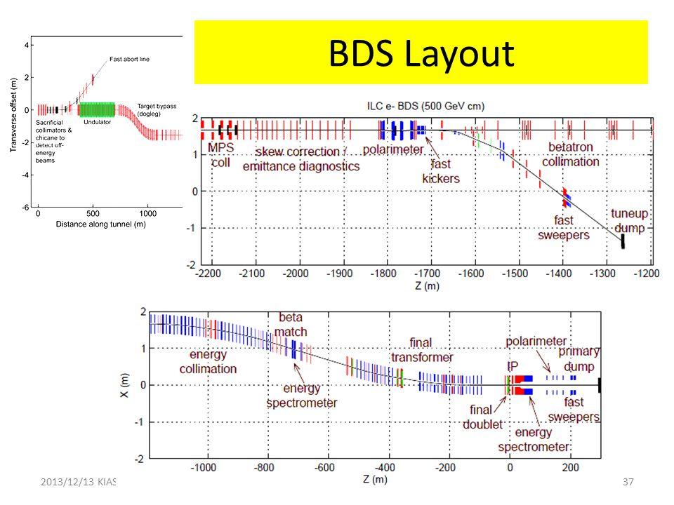 BDS Layout 2013/12/13 KIASWS Yokoya37
