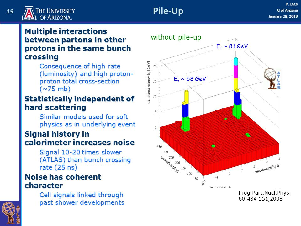 19 P. Loch U of Arizona January 28, 2010 E t ~ 58 GeV E t ~ 81 GeV without pile-up Pile-Up Prog.Part.Nucl.Phys. 60:484-551,2008 Multiple interactions