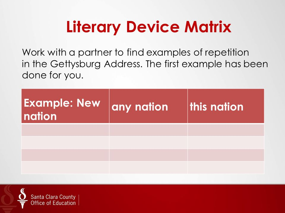 Literary Device Matrix Example: New nation any nationthis nation Work with a partner to find examples of repetition in the Gettysburg Address. The fir